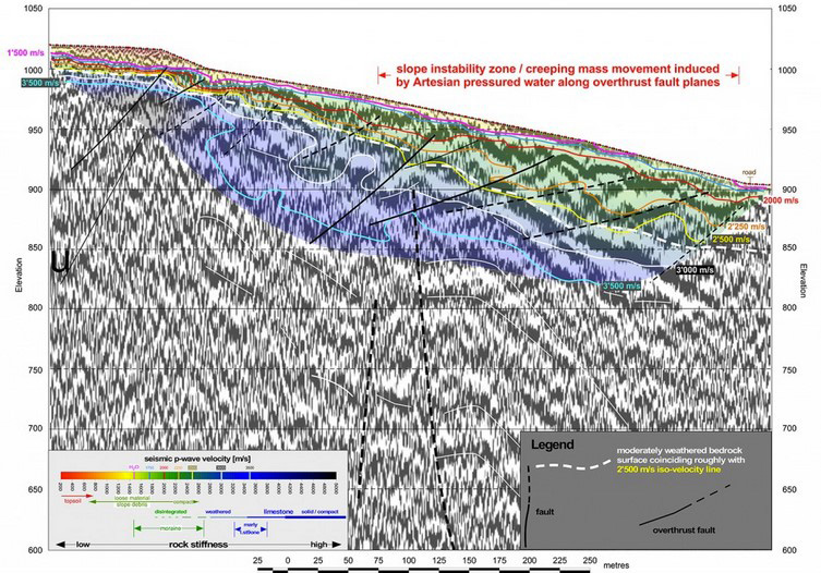 Hybrid seismic mapping the subsurface structures on a creeping land slide prone slope near a hydroelectric dam in Central Switzerland (2015)